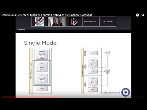 Continuous Delivery to Kubernetes for Machine Learning with Michelle