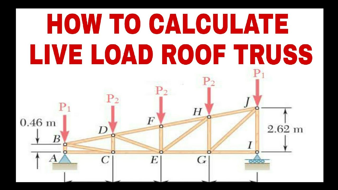 Live Load Calculations On Roof Truss Civiconcept Youtube