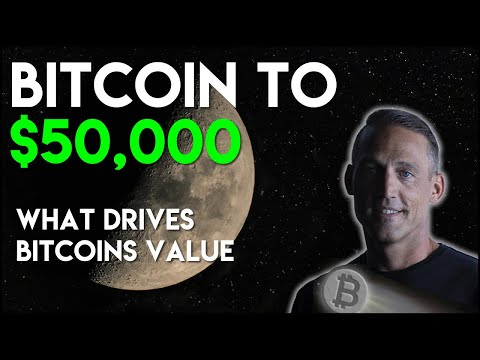What Drives Bitcoins Value | $50,000 Coming