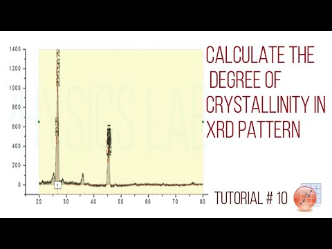 How To Find The Degree Crystallinity From XRD Plot Using Origin Pro