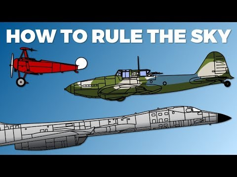 air-power-1914-2019---how-to-rule-the-sky