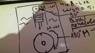 видео Методика проверки и корректировки фаз газораспределения в двигателе