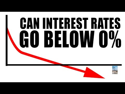 Will the Fed Bring Interest Rates Below 0% to Save the Economy?