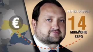 Как через Ригу отмывают деньги украинские чиновники и предприниматели? Факты недели, 30.10