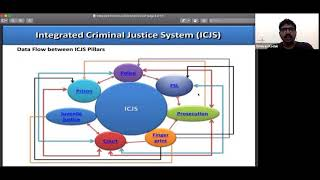 Introduction to Integrated Criminal Justice System