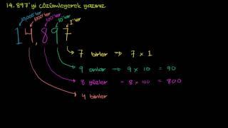 Basamak Deeri 3 Cebir ncesi  Aritmetik zellikler