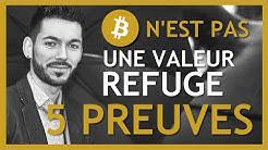 Investir dans le Bitcoin n'est pas une valeur refuge !