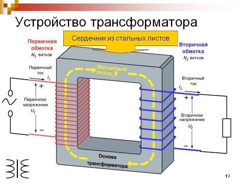 Может ли трансформатор работать на постоянном токе