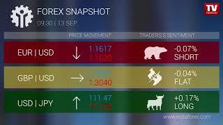 InstaForex tv news: Forex snapshot 9:30 (13.09.2018)