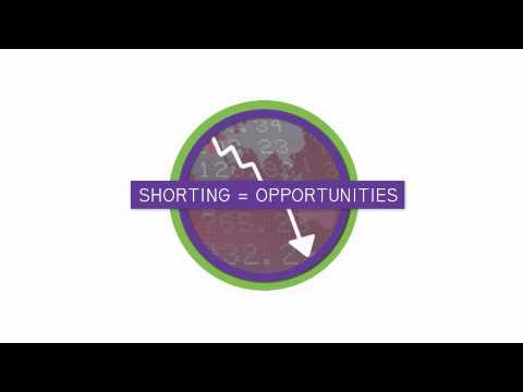 Shorting & Hedging