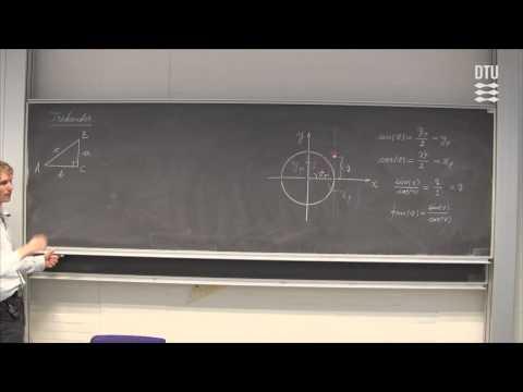 Matematik: Repetition af matematik B pensum