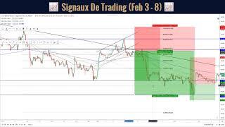 📈 Signaux De Trading (Fév 3 - 8) 📉 |  Analyse Technique Forex