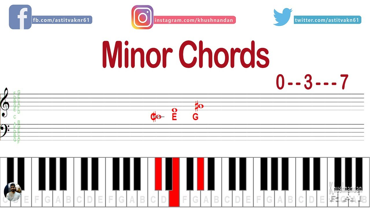 How to play minor chords on piano all minor chords at the same how to play minor chords on piano all minor chords at the same place lesson 16 hexwebz Choice Image