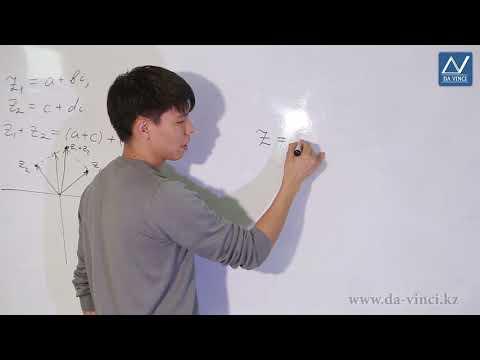Как построить комплексное число на плоскости