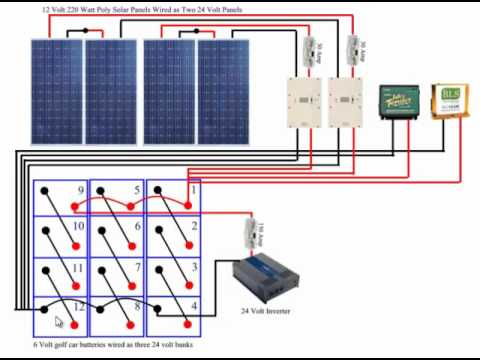 hqdefault diy solar panel system battery bank wiring youtube 12v solar panel wiring diagram at creativeand.co