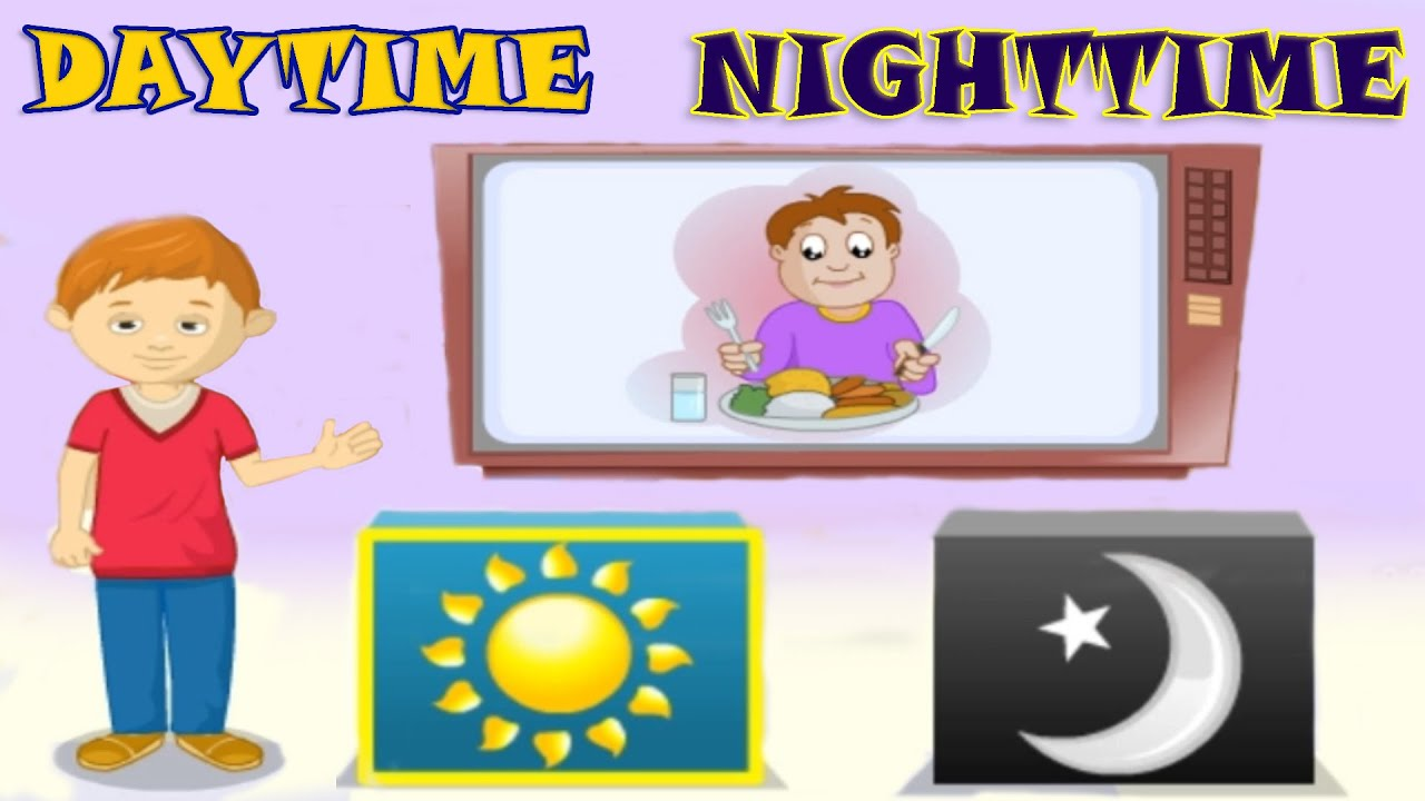 Daytime Nighttime Sequence of Events Quiz for Kids YouTube – Sequencing Events Worksheets for Kindergarten