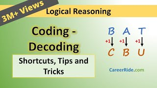 Coding and Decoding - Tricks & Shortcuts for Placement tests, Job Interviews & Exams