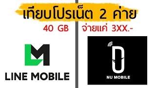 Popular linemobile.com Related to Websites