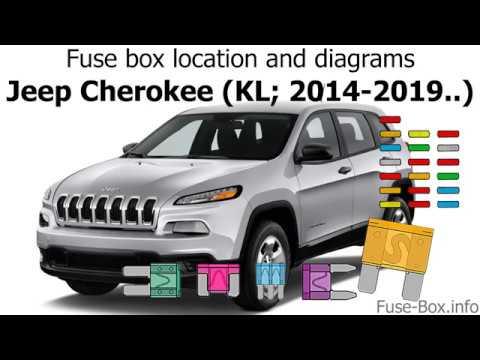 2014 jeep fuse box fuse box location and diagrams jeep cherokee  2014 2019  youtube 2014 jeep wrangler fuse box location fuse box location and diagrams jeep