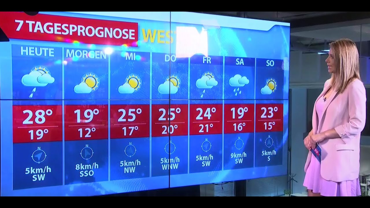 Wetter Com Neuss 7 Tage