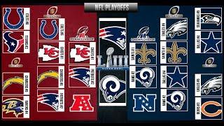Pronostico SuperBowl - ¿Quién ganará? Análisis Pats vs Rams