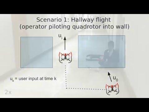 Assisted Quadrotor Tele-operation Using Sonar Sensors