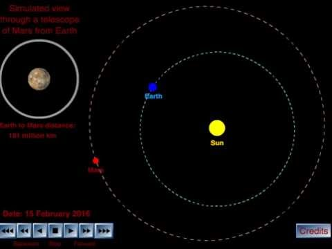 Earth and Mars orbiting around the Sun - YouTube
