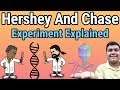 Hershey and Chase experiment explained   How it is performed?