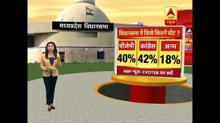 ABP Opinion Poll: Congress Slightly Ahead Of Ruling BJP In Madhya Pradesh In Terms Of Vote