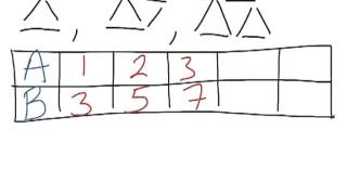 Intro To Patterns And Algebra Step 7