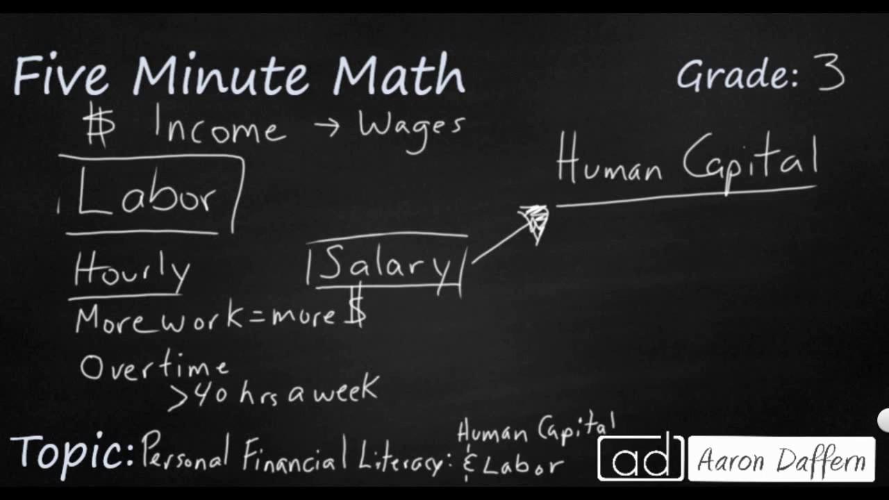 3rd Grade Math - Human Capital and Labor