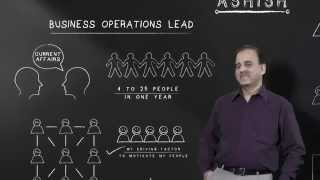 Ashish Saigal talks about what drives him at Accenture