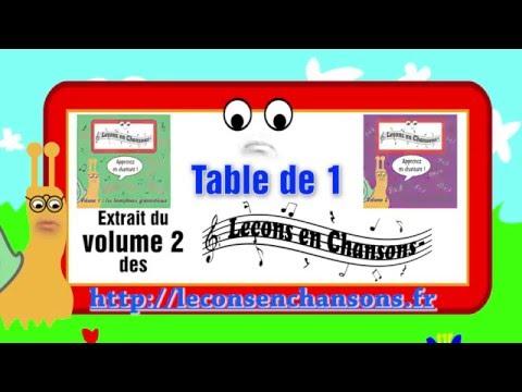 Table de 1 - Leçons en Chansons