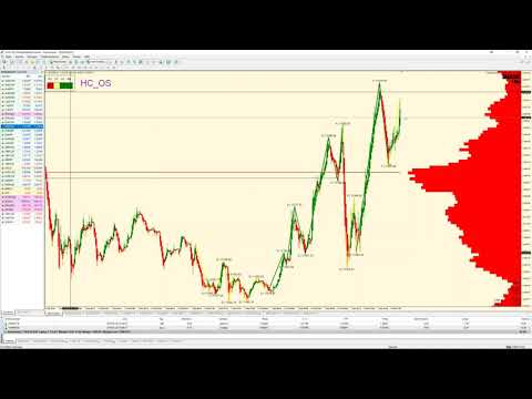 Punkt 10 - Am Puls der Märkte: DAX, Gold, Dow Jones - 01.02.2019