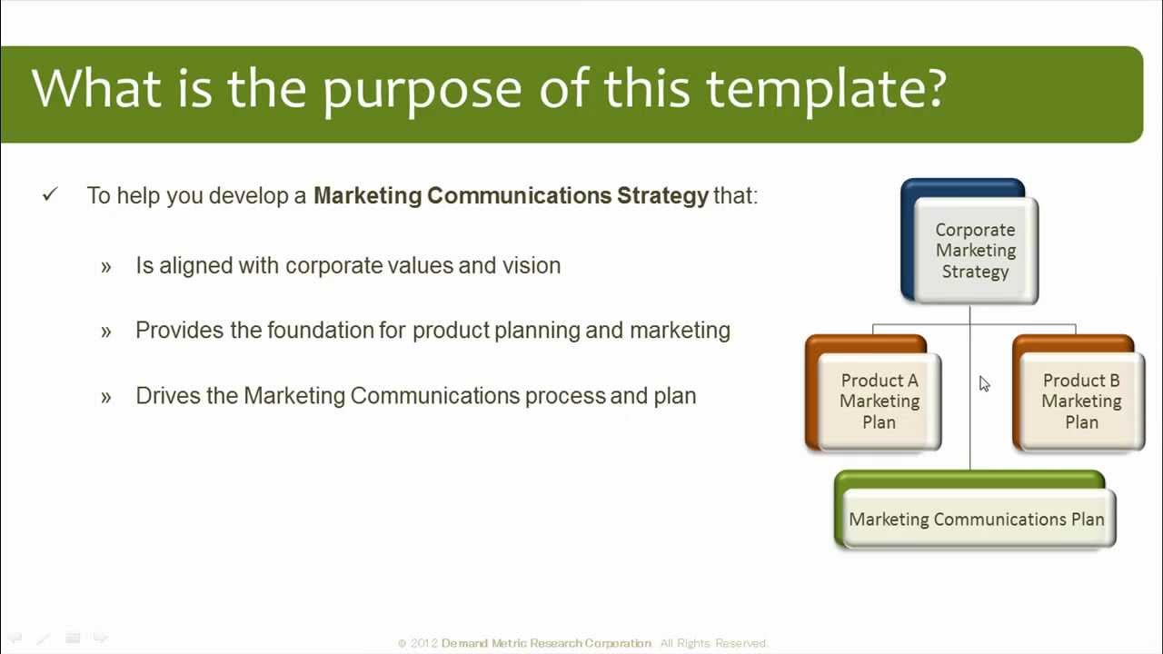 marcom strategy template - marketing communications plan template youtube