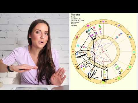 """May 20th 2018 """"FINDING HAPPINESS DESPITE ALL ODDS"""" Daily Astrology Horoscope All Signs"""