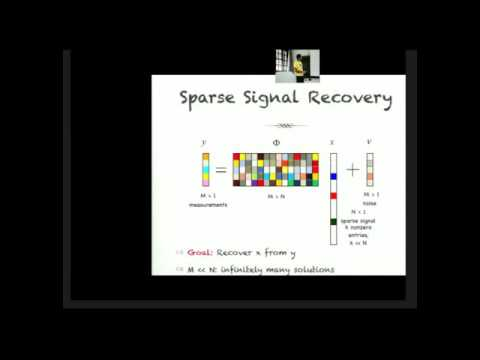 A Tutorial on Compressed Sensing and Sparce Signal Recovery