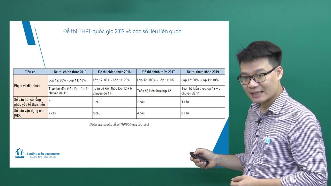 Phân tích ma trận đề thi môn Hóa học kỳ thi THPT quốc gia các năm 2017, 2018, 2019