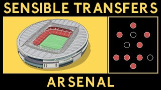 Sensible Transfers: Arsenal