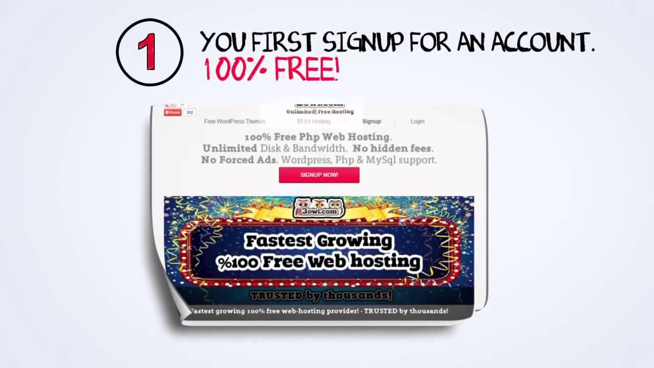 Free web hosting no banner - Free Hosting My Web Site Will Be 100 Percent Ad Free Forever