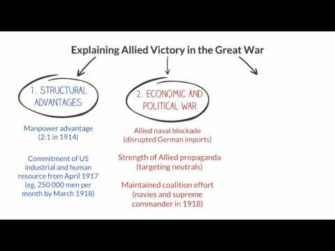 Explaining Allied Victory in WW1 - Part 1