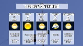 Прогноза за времето на 21 Юни