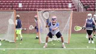 The Goalie School in Virginia - The lacrosse goalie camp