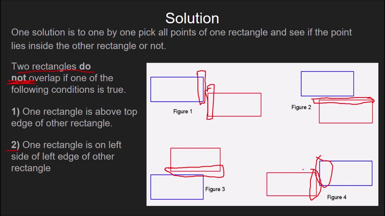 Find if two rectangles overlap - GeeksforGeeks