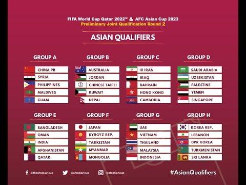hasil-undian-kualifikasi-piala-dunia-2022-qatar-zona-asia-.-indonesia-berada-di-grup-g