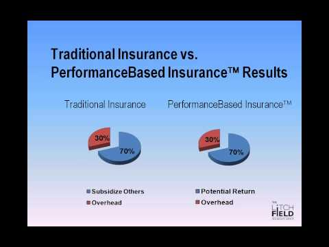 Why Businesses Are Moving to Captives, Large Deductible, and Other PBI Plans