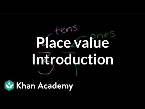 Introduction To Place Value | Place Value (tens And Hundreds) | Early Math | Khan Academy