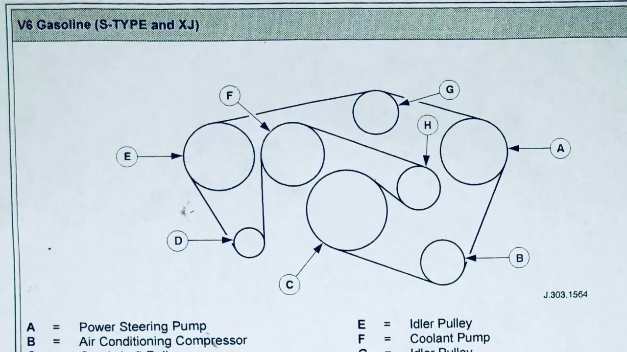 Jaguar S Type And Xj Serpentine Belt Diagram V6 3 0 Gasoline
