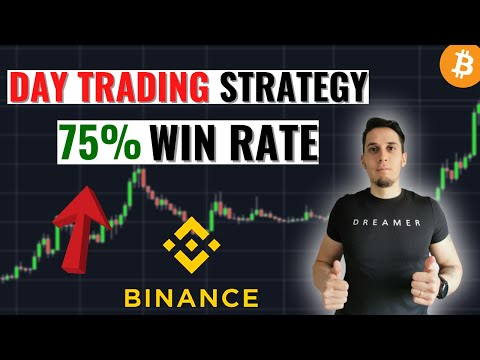 Easy Crypto Day Trading Strategy Anyone Can Follow. Cryprocurrency Trading Guide In 2021.