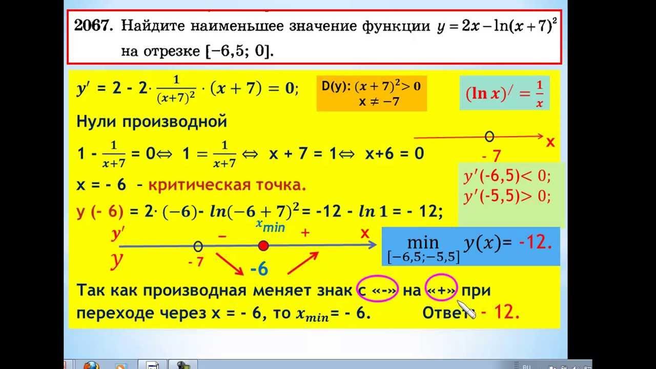 ЕГЭ-2014 Задание В-15 Урок №479 Логарифмическая функция. Найдите наименьшее значение функции